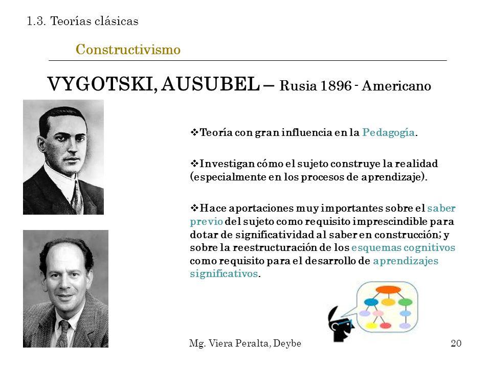 Constructivismo 1.3. Teorías clásicas VYGOTSKI, AUSUBEL – Rusia 1896 - Americano Teoría con gran influencia en la Pedagogía. Investigan cómo el sujeto