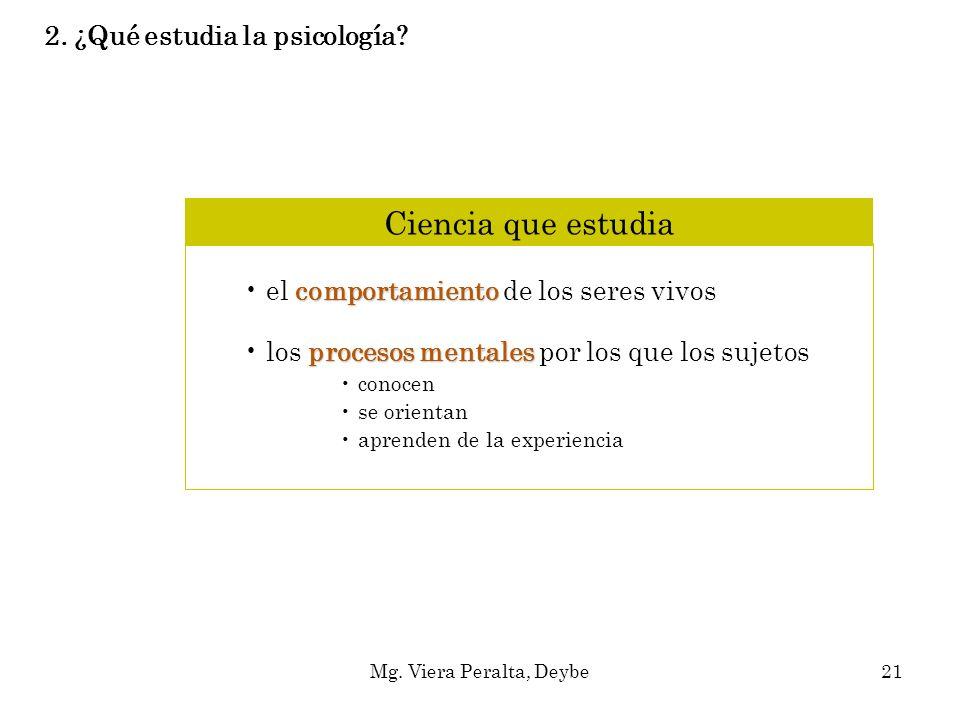 2. ¿Qué estudia la psicología? Ciencia que estudia comportamiento el comportamiento de los seres vivos procesos mentales los procesos mentales por los