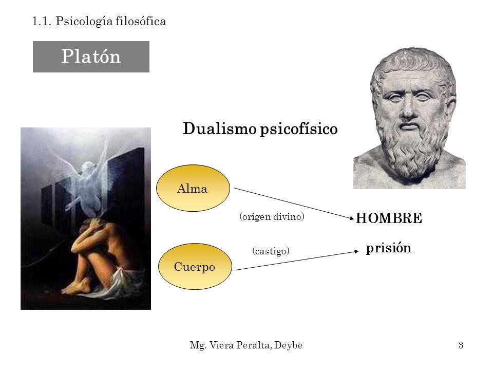 Platón Dualismo psicofísico 1.1. Psicología filosófica Alma Cuerpo HOMBRE (origen divino) (castigo) prisión Mg. Viera Peralta, Deybe3