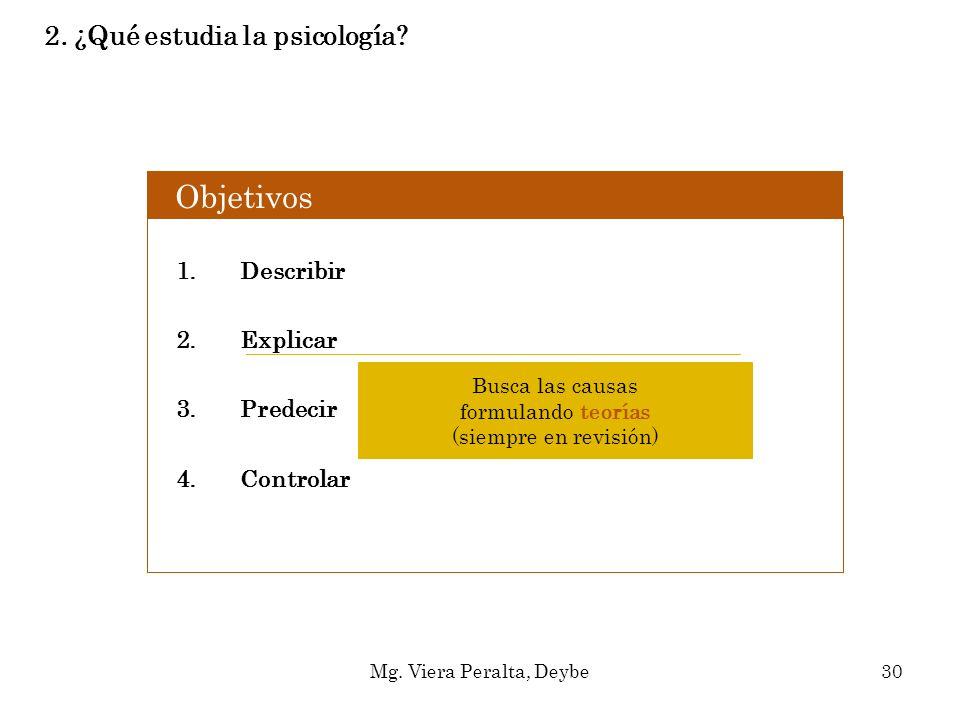 Objetivos 1.Describir 2.Explicar 3.Predecir 4.Controlar Busca las causas formulando teorías (siempre en revisión) 2. ¿Qué estudia la psicología? Mg. V