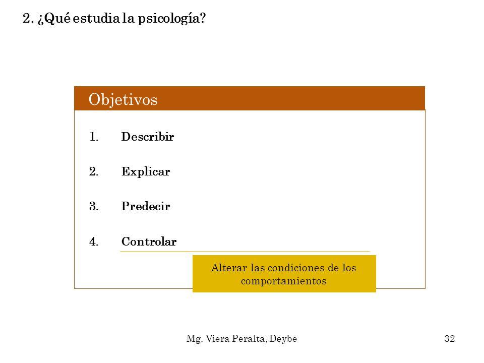 Objetivos 1.Describir 2.Explicar 3.Predecir 4.Controlar Alterar las condiciones de los comportamientos 2. ¿Qué estudia la psicología? Mg. Viera Peralt