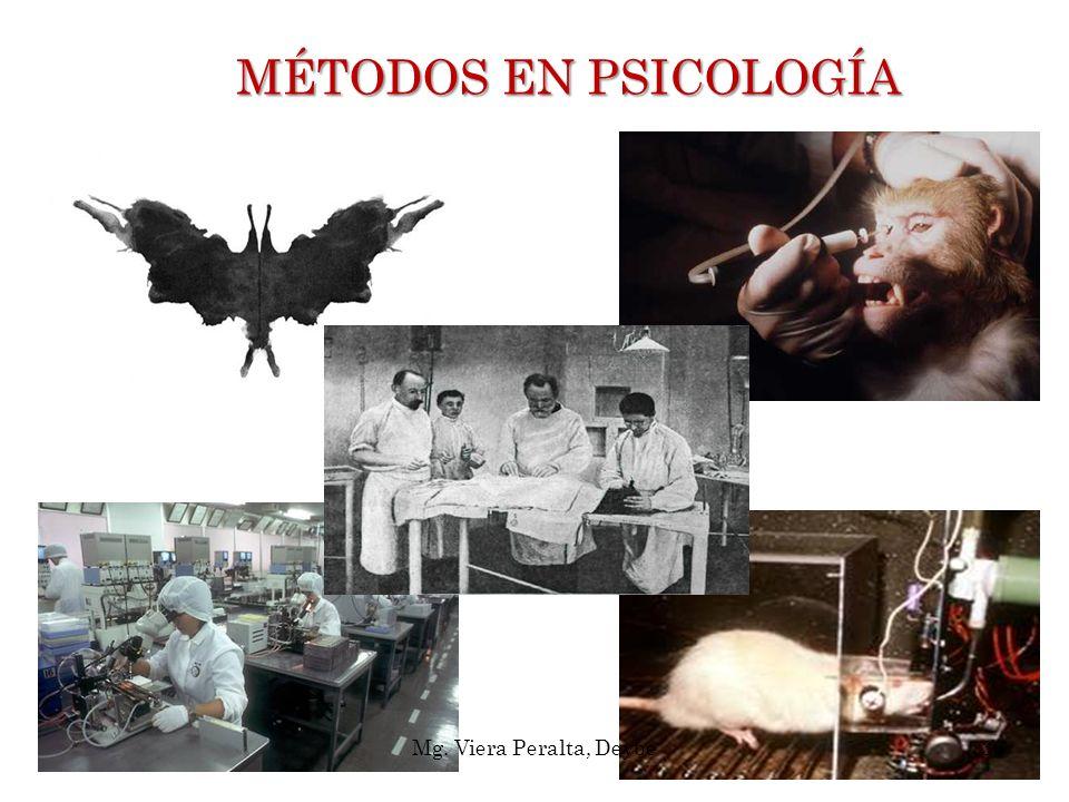 MÉTODOS EN PSICOLOGÍA Mg. Viera Peralta, Deybe36