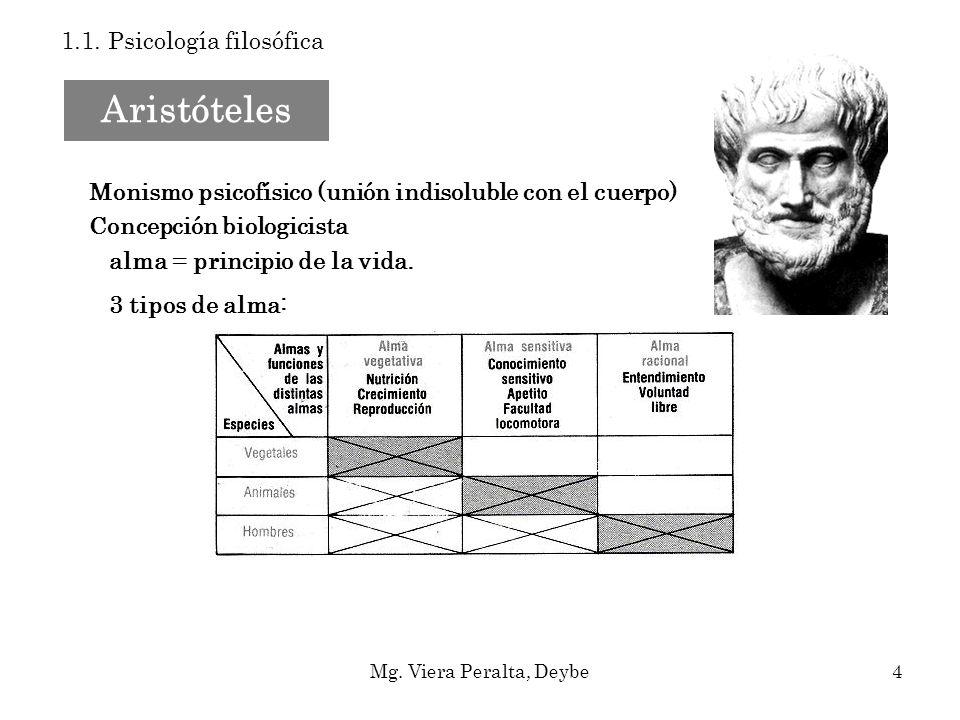 Aristóteles Monismo psicofísico (unión indisoluble con el cuerpo) Concepción biologicista alma = principio de la vida. 3 tipos de alma: 1.1. Psicologí