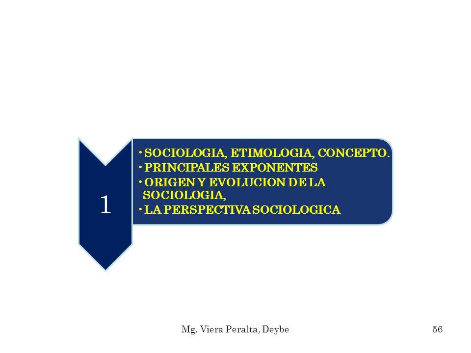 1 SOCIOLOGIA, ETIMOLOGIA, CONCEPTO. PRINCIPALES EXPONENTES ORIGEN Y EVOLUCION DE LA SOCIOLOGIA, LA PERSPECTIVA SOCIOLOGICA 56Mg. Viera Peralta, Deybe