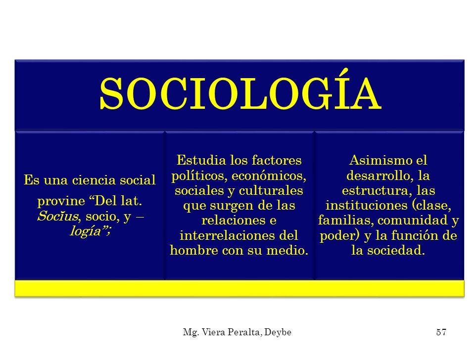 SOCIOLOGÍA Es una ciencia social provine Del lat. Socĭus, socio, y – logía; Estudia los factores políticos, económicos, sociales y culturales que surg