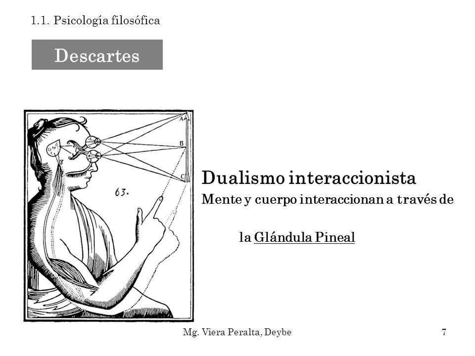 Dualismo interaccionista Mente y cuerpo interaccionan a través de la Glándula Pineal Descartes 1.1. Psicología filosófica Mg. Viera Peralta, Deybe7