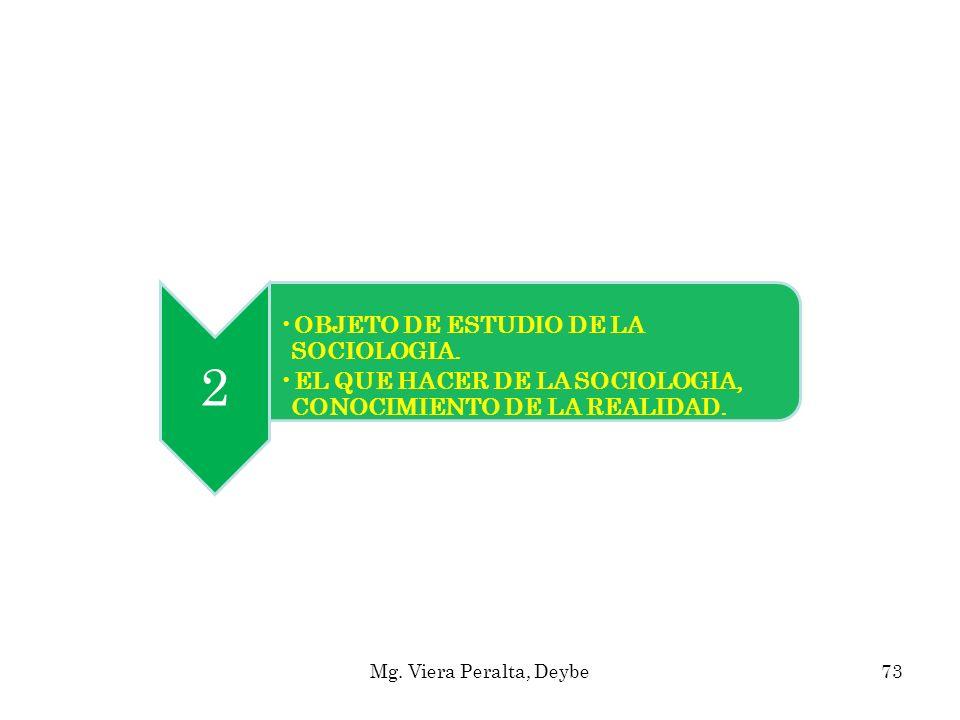 2 OBJETO DE ESTUDIO DE LA SOCIOLOGIA. EL QUE HACER DE LA SOCIOLOGIA, CONOCIMIENTO DE LA REALIDAD. 73Mg. Viera Peralta, Deybe