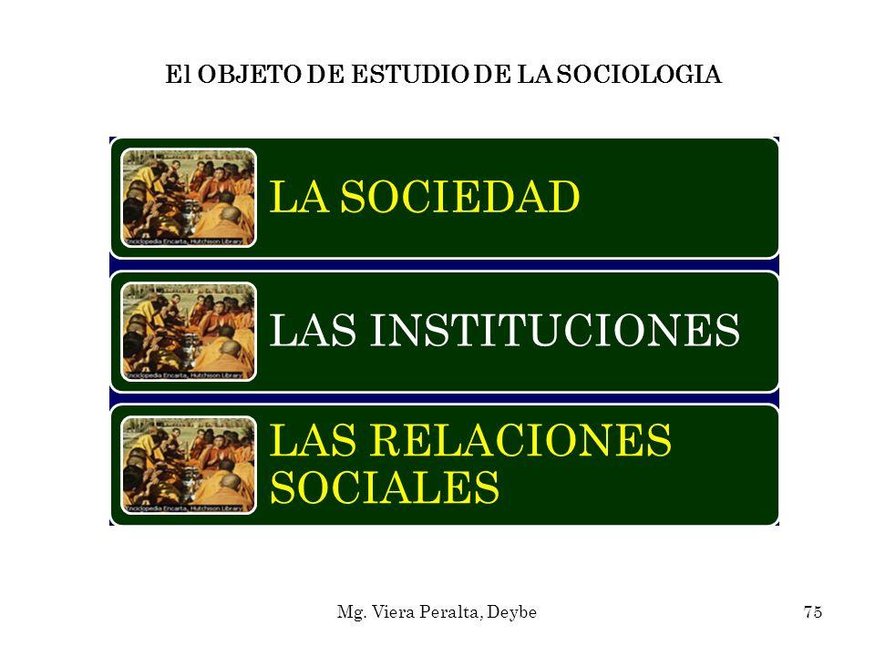 LA SOCIEDAD LAS INSTITUCIONES LAS RELACIONES SOCIALES El OBJETO DE ESTUDIO DE LA SOCIOLOGIA 75Mg. Viera Peralta, Deybe