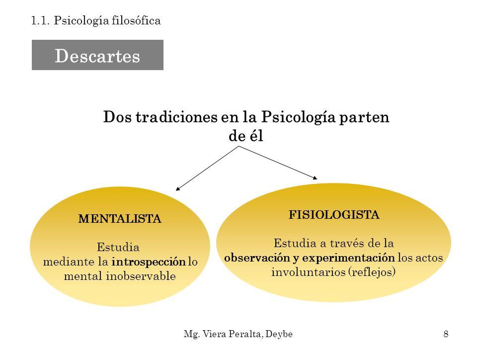 Psicología cognitiva Epistemología genética El conocimiento es el conjunto de estructuras cognitivas que permiten la adaptación al medio Estudió el desarrollo evolutivo de la inteligencia de los niños, que señaló en 4 estadios Piaget Suiza 1896-1980 1.3.