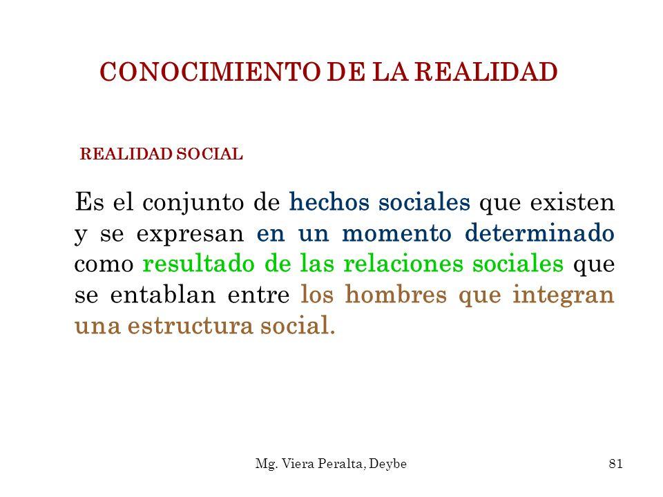 CONOCIMIENTO DE LA REALIDAD REALIDAD SOCIAL Es el conjunto de hechos sociales que existen y se expresan en un momento determinado como resultado de la