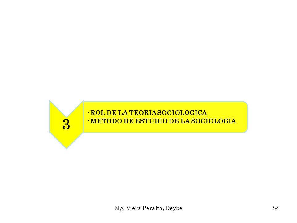 3 ROL DE LA TEORIA SOCIOLOGICA METODO DE ESTUDIO DE LA SOCIOLOGIA 84Mg. Viera Peralta, Deybe