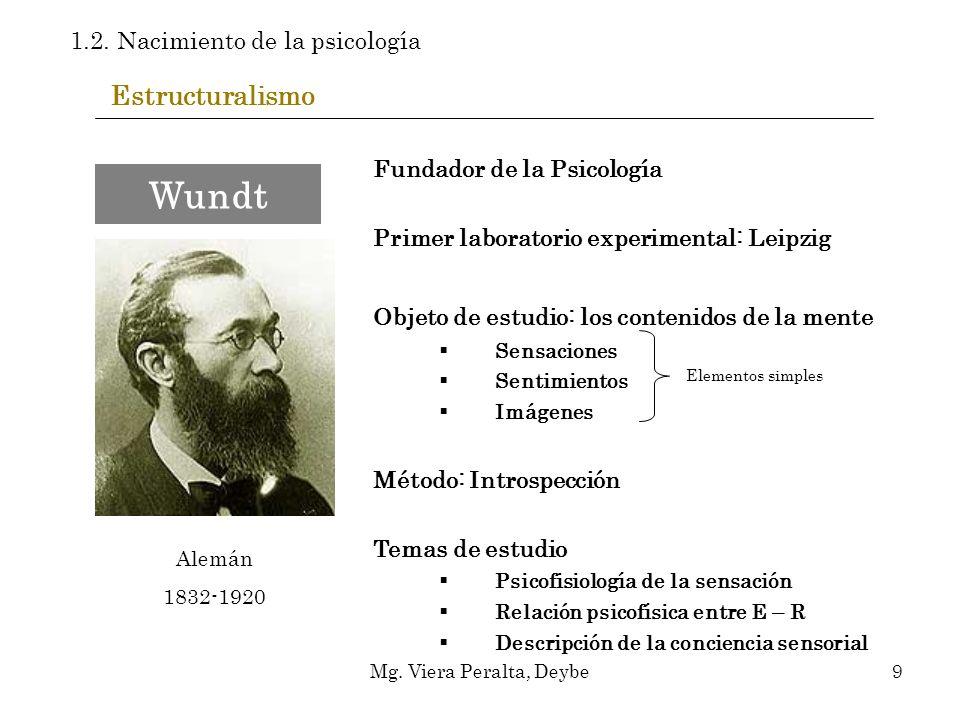 Funcionalismo Criticó a Wundt: no podemos ver la mente sino los comportamientos.