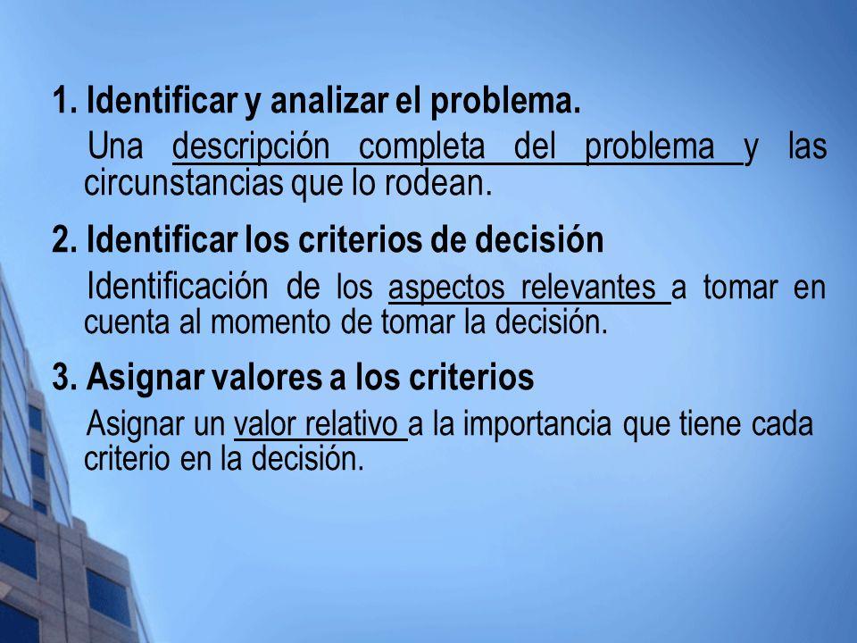 1. Identificar y analizar el problema. Una descripción completa del problema y las circunstancias que lo rodean. 2. Identificar los criterios de decis