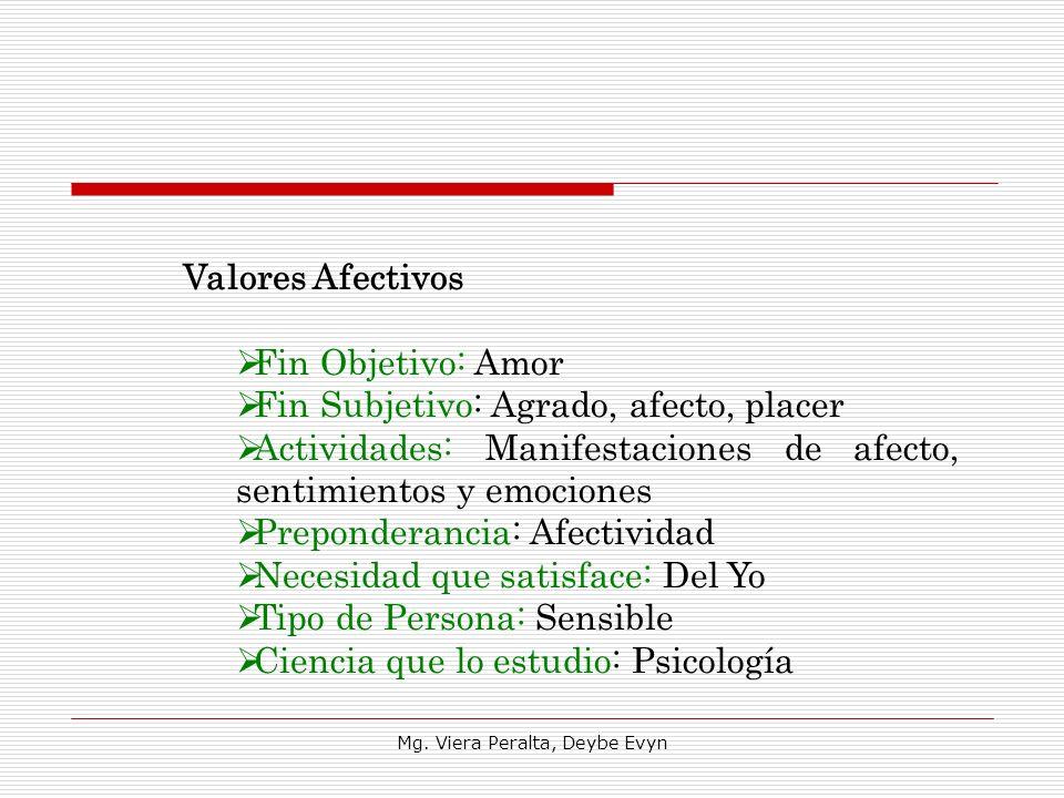 Valores Afectivos Fin Objetivo: Amor Fin Subjetivo: Agrado, afecto, placer Actividades: Manifestaciones de afecto, sentimientos y emociones Prepondera