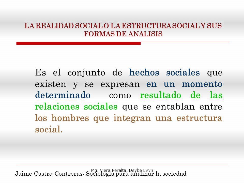 LA REALIDAD SOCIAL O LA ESTRUCTURA SOCIAL Y SUS FORMAS DE ANALISIS Es el conjunto de hechos sociales que existen y se expresan en un momento determina