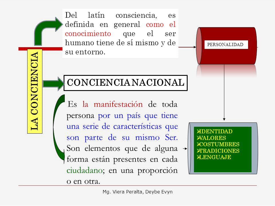 LA CONCIENCIA CONCIENCIA NACIONAL IDENTIDAD VALORES COSTUMBRES TRADICIONES LENGUAJE PERSONALIDAD Del latín consciencia, es definida en general como el
