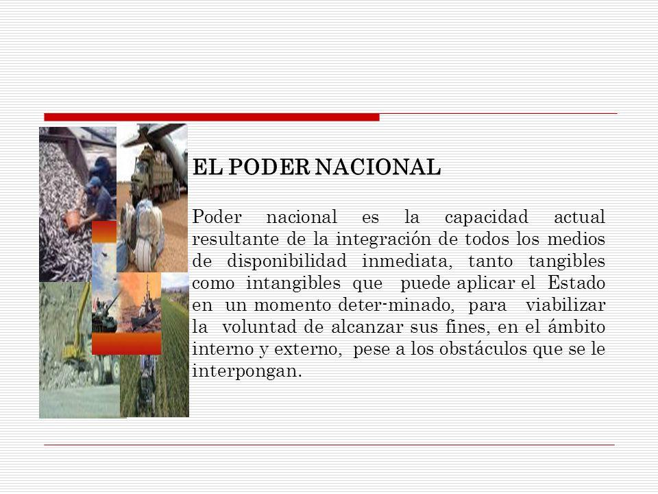 EL PODER NACIONAL Poder nacional es la capacidad actual resultante de la integración de todos los medios de disponibilidad inmediata, tanto tangibles