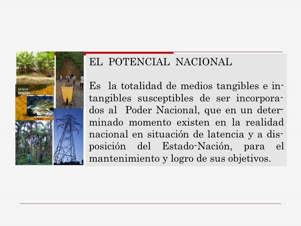 EL POTENCIAL NACIONAL Es la totalidad de medios tangibles e in- tangibles susceptibles de ser incorpora- dos al Poder Nacional, que en un deter- minad