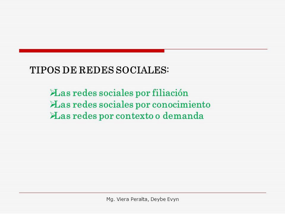 TIPOS DE REDES SOCIALES: Las redes sociales por filiación Las redes sociales por conocimiento Las redes por contexto o demanda Mg. Viera Peralta, Deyb