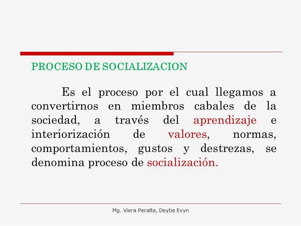 PROCESO DE SOCIALIZACION Es el proceso por el cual llegamos a convertirnos en miembros cabales de la sociedad, a través del aprendizaje e interiorizac