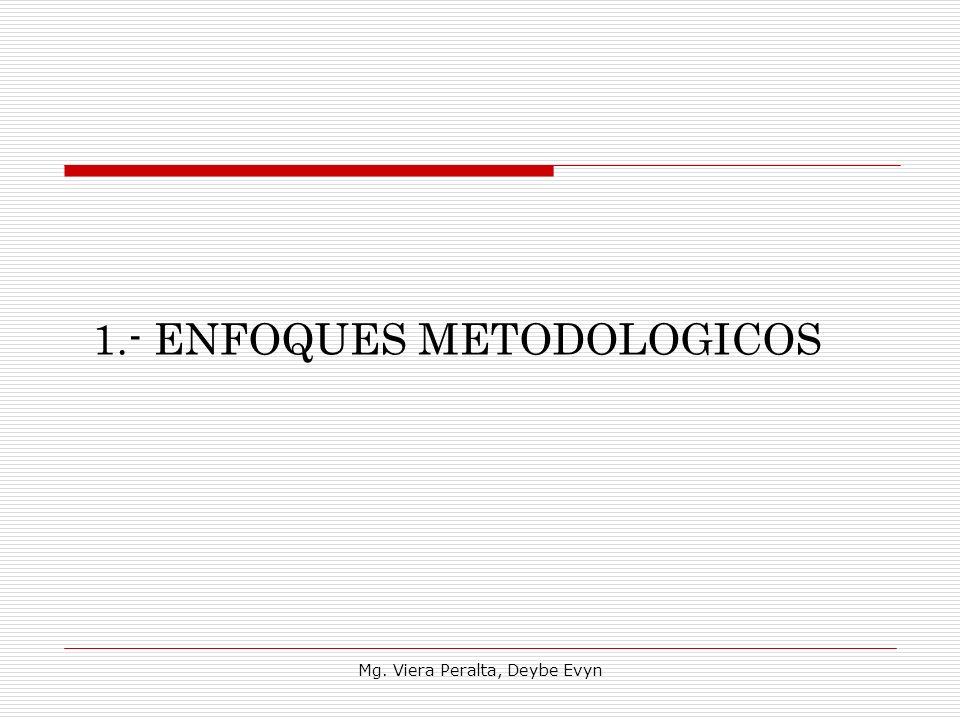1.- ENFOQUES METODOLOGICOS Mg. Viera Peralta, Deybe Evyn