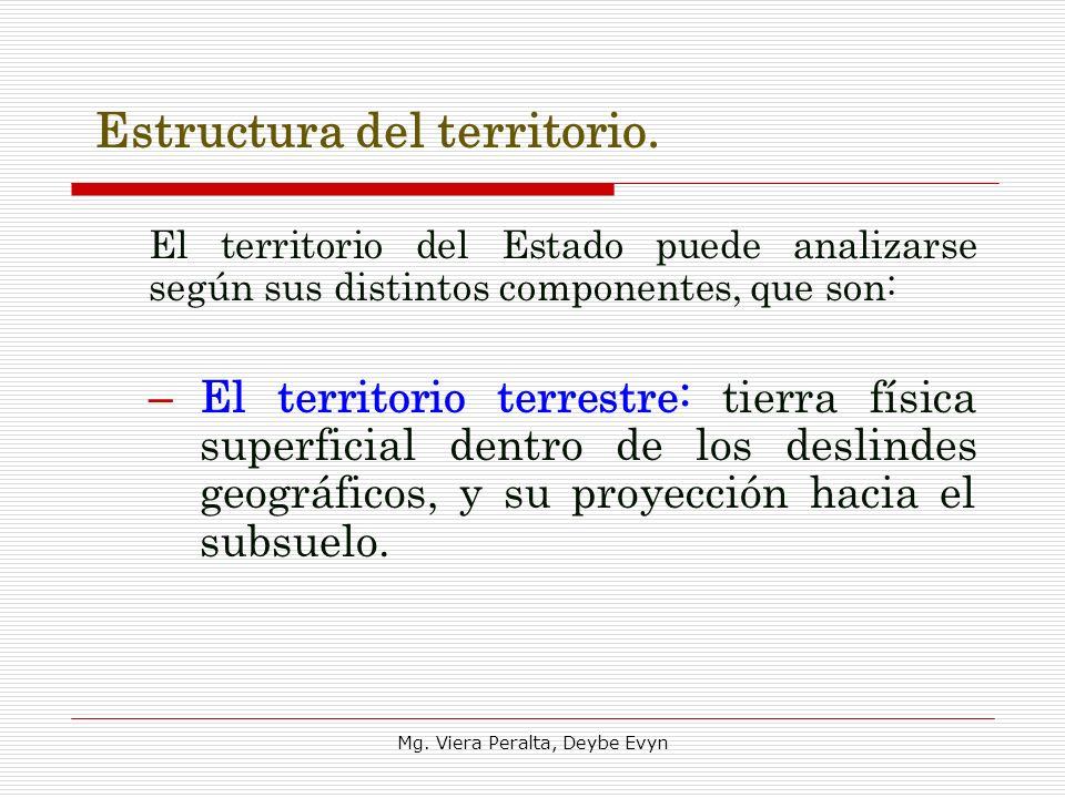 Estructura del territorio. El territorio del Estado puede analizarse según sus distintos componentes, que son: – El territorio terrestre: tierra físic