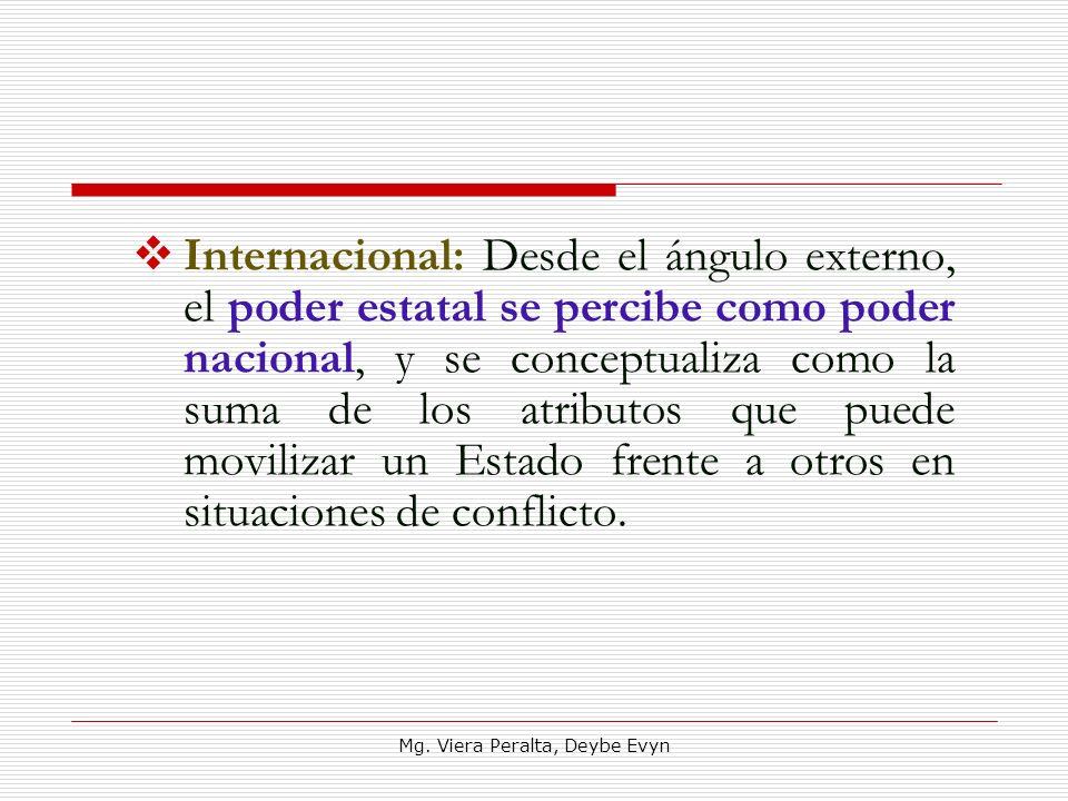 Internacional: Desde el ángulo externo, el poder estatal se percibe como poder nacional, y se conceptualiza como la suma de los atributos que puede mo