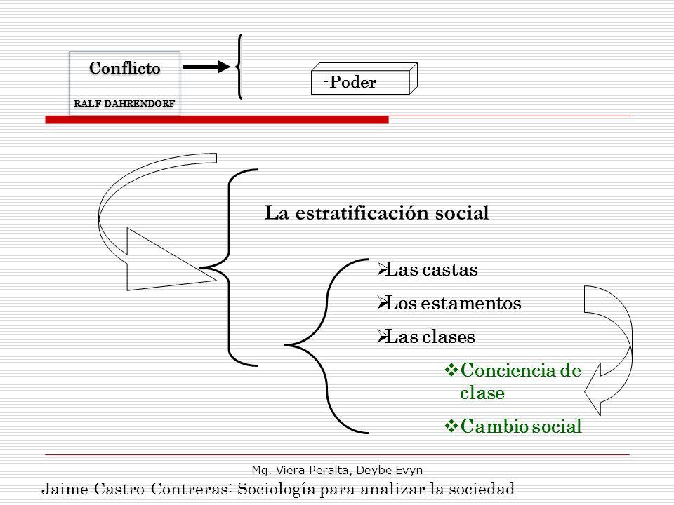 Conflicto RALF DAHRENDORF Conflicto RALF DAHRENDORF -Poder La estratificación social Las castas Los estamentos Las clases Conciencia de clase Cambio s