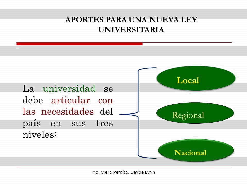 La universidad se debe articular con las necesidades del país en sus tres niveles: APORTES PARA UNA NUEVA LEY UNIVERSITARIA Local Nacional Regional Mg