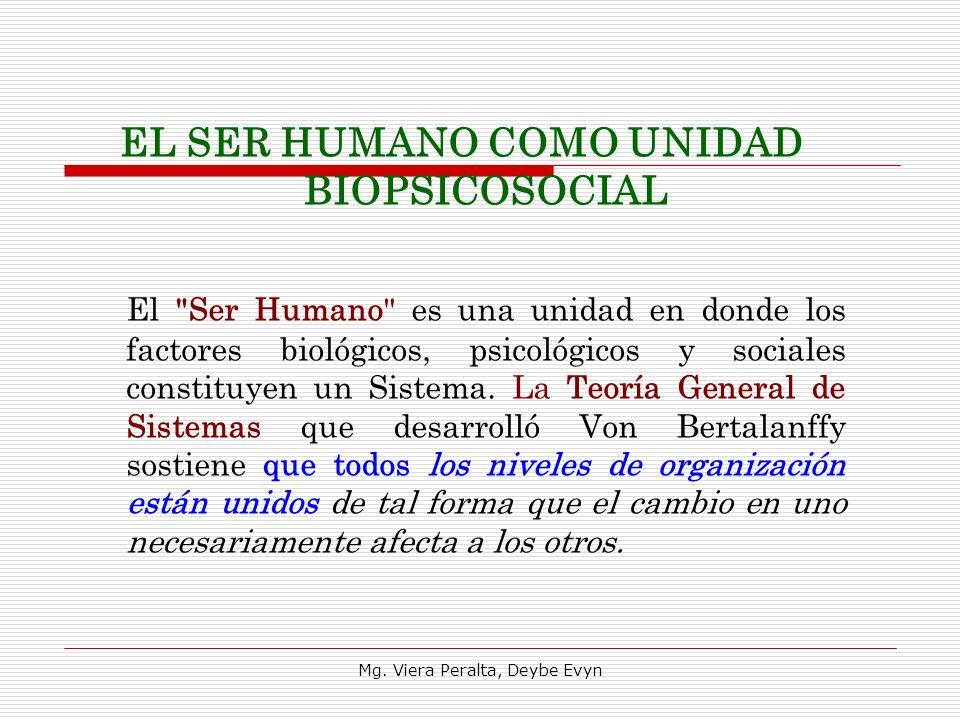 EL SER HUMANO COMO UNIDAD BIOPSICOSOCIAL El