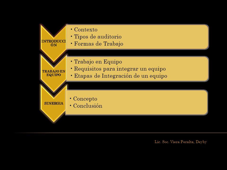 Lic. Soc. Viera Peralta, Deyby INTRODUCCI ÓN Contexto Tipos de auditorio Formas de Trabajo TRABAJO EN EQUIPO Trabajo en Equipo Requisitos para integra