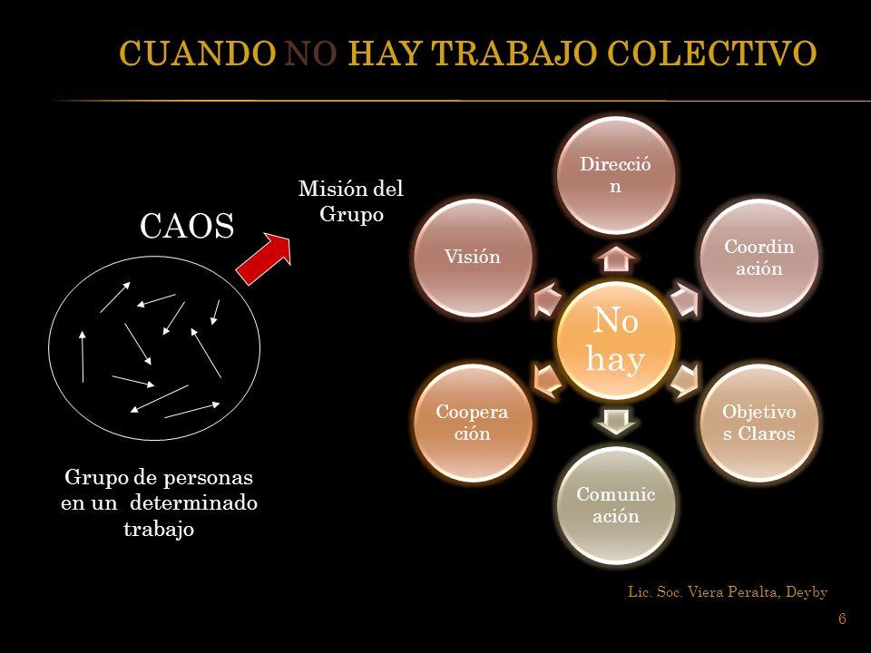 Lic. Soc. Viera Peralta, Deyby 6 Grupo de personas en un determinado trabajo Misión del Grupo CAOS CUANDO NO HAY TRABAJO COLECTIVO No hay Direcció n C