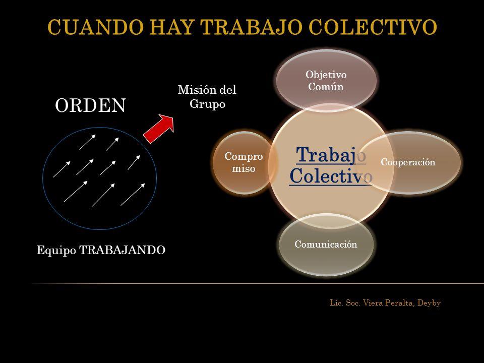 Lic. Soc. Viera Peralta, Deyby ORDEN Equipo TRABAJANDO Misión del Grupo Trabajo Colectivo Objetivo Común CooperaciónComunicación Compro miso CUANDO HA