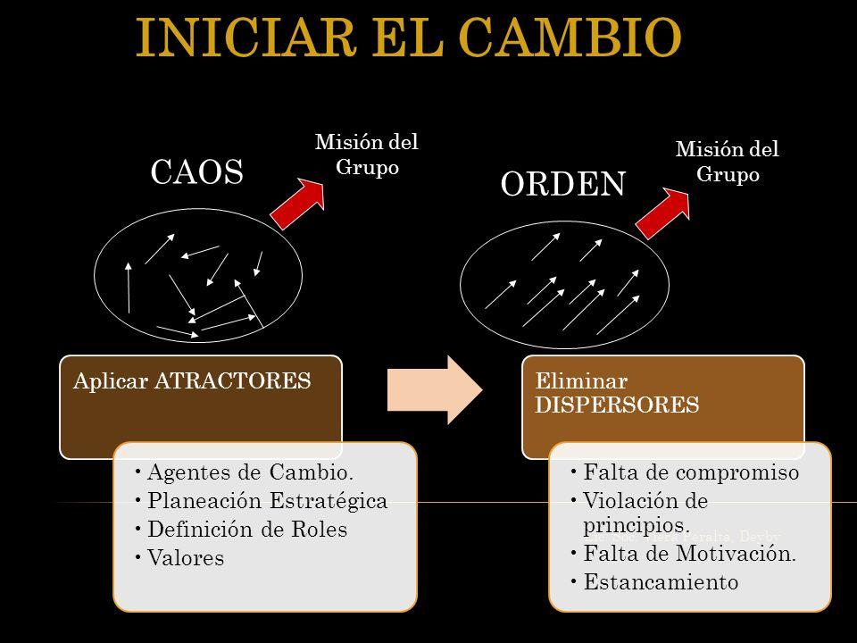 Lic. Soc. Viera Peralta, Deyby Misión del Grupo CAOS Misión del Grupo ORDEN Aplicar ATRACTORES Agentes de Cambio. Planeación Estratégica Definición de