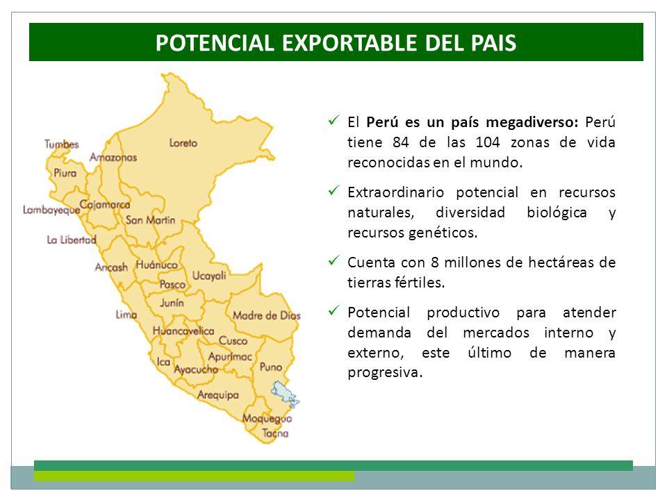 El Perú es un país megadiverso: Perú tiene 84 de las 104 zonas de vida reconocidas en el mundo. Extraordinario potencial en recursos naturales, divers