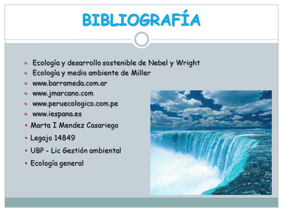BIBLIOGRAFÍA Ecología y desarrollo sostenible de Nebel y Wright Ecología y desarrollo sostenible de Nebel y Wright Ecología y medio ambiente de Miller