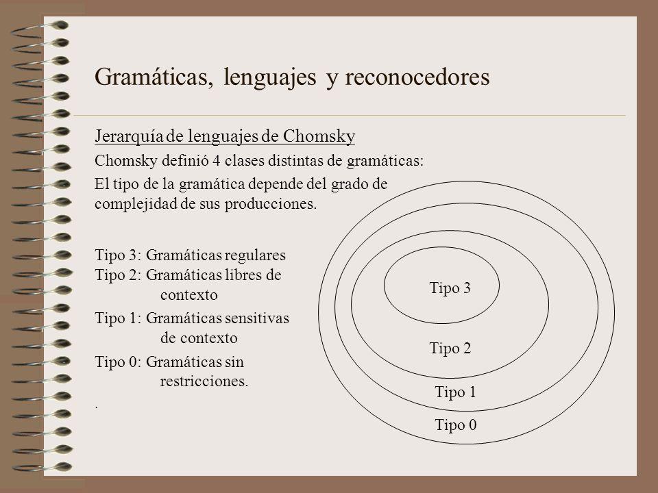 Gramáticas regulares Una gramática regular (regular grammar) es aquella en la cual cada producción tiene la forma: X a Y o X a en donde X y Y son categorías sintácticas y a es un símbolo terminal.