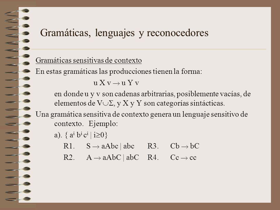 Gramáticas sensitivas de contexto En estas gramáticas las producciones tienen la forma: u X v u Y v en donde u y v son cadenas arbitrarias, posiblemen
