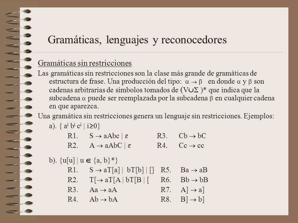 Gramáticas sin restricciones Las gramáticas sin restricciones son la clase más grande de gramáticas de estructura de frase. Una producción del tipo: e