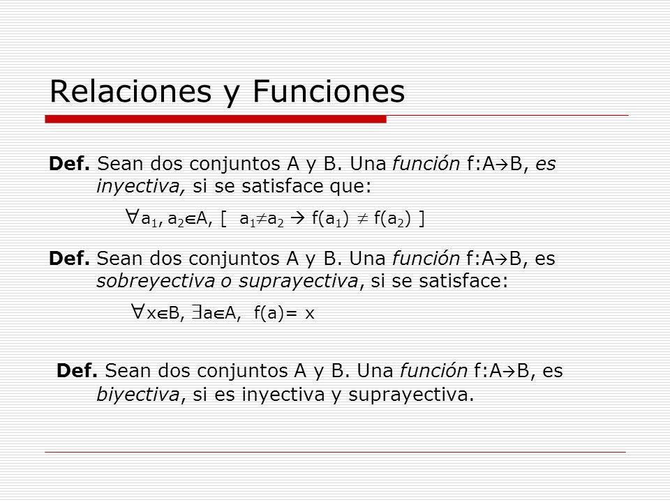 Relaciones y Funciones Def. Sean dos conjuntos A y B. Una función f:A B, es inyectiva, si se satisface que: a 1, a 2A, [ a 1 a 2 f(a 1 ) f(a 2 ) ] Def