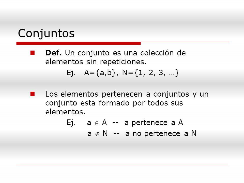 Conjuntos Def. Un conjunto es una colección de elementos sin repeticiones. Ej. A={a,b}, N={1, 2, 3, …} Los elementos pertenecen a conjuntos y un conju