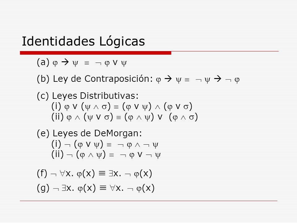 Identidades Lógicas (a) v (b) Ley de Contraposición: (c) Leyes Distributivas: (i) v ( ) ( v ) ( v ) (ii) ( v ) ( ) v ( ) (e) Leyes de DeMorgan: (i) (