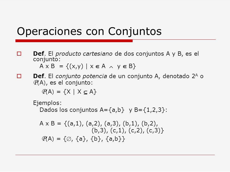 Operaciones con Conjuntos Def. El producto cartesiano de dos conjuntos A y B, es el conjunto: A x B = {(x,y)   x A y B} Def. El conjunto potencia de u