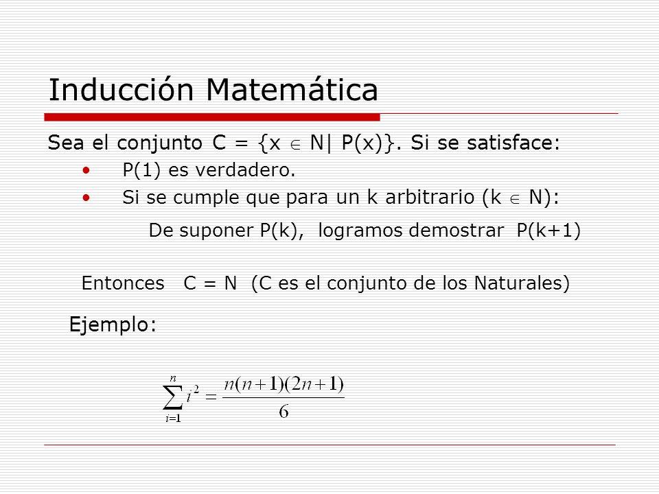 Inducción Matemática Sea el conjunto C = {x N  P(x)}. Si se satisface: P(1) es verdadero. Si se cumple que para un k arbitrario (k N): De suponer P(k)