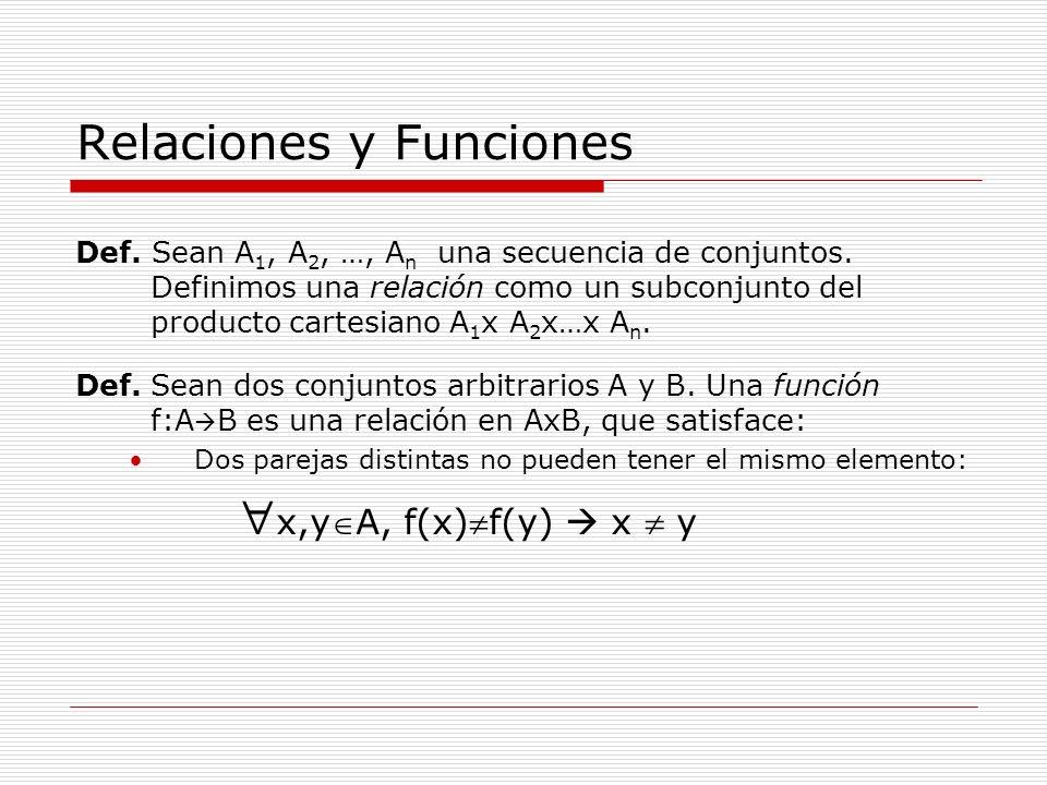 Relaciones y Funciones Def. Sean A 1, A 2, …, A n una secuencia de conjuntos. Definimos una relación como un subconjunto del producto cartesiano A 1 x