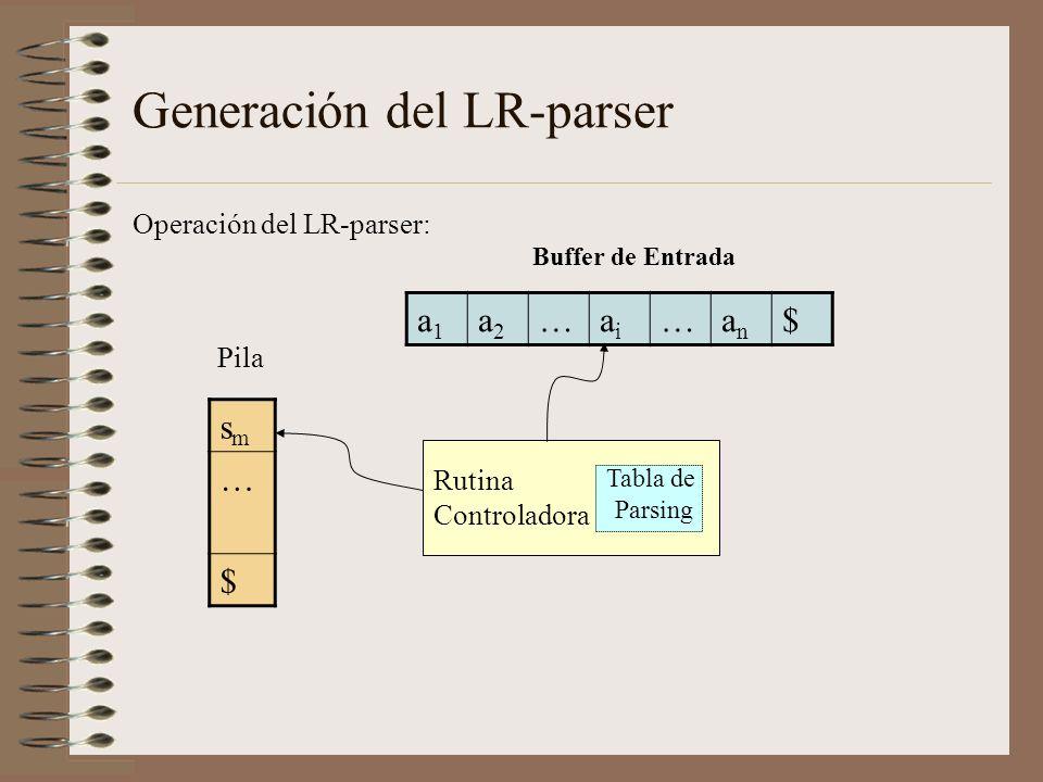 Generación del LR-parser Operación del LR-parser: a1a1 a2a2 …aiai …anan $ Rutina Controladora Tabla de Parsing smsm … $ Pila Buffer de Entrada