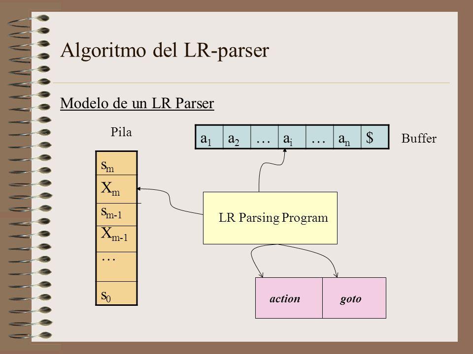 Algoritmo del LR-parser Modelo de un LR Parser a1a1 a2a2 …aiai …anan $ LR Parsing Program smsm X m s m-1 X m-1 … s0s0 Pila action goto Buffer