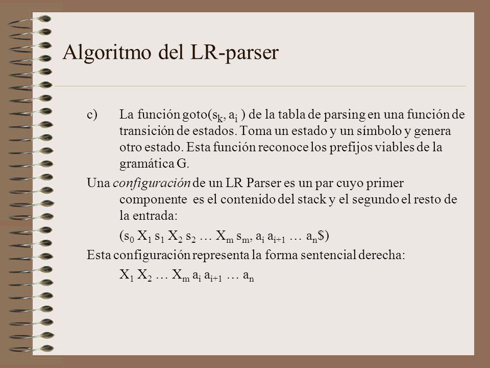 Algoritmo del LR-parser c)La función goto(s k, a i ) de la tabla de parsing en una función de transición de estados. Toma un estado y un símbolo y gen