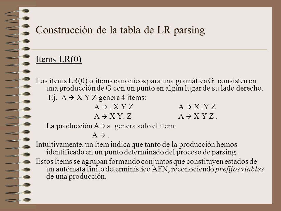 Construcción de la tabla de LR parsing Items LR(0) Los ítems LR(0) o ítems canónicos para una gramática G, consisten en una producción de G con un pun