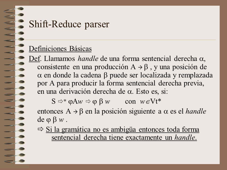 Shift-Reduce parser Definiciones Básicas Def. Llamamos handle de una forma sentencial derecha, consistente en una producción A, y una posición de en d